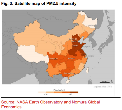Concentration of air pollution in China between 2008 and 2010